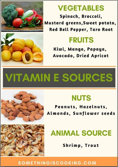 Vitamin E rich food sources somethingiscooking.com